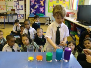We put coloured water in the glasses at different levels.